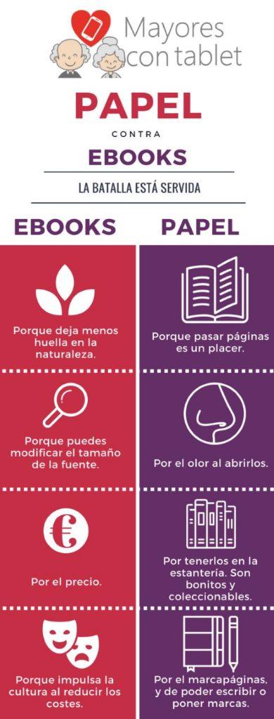 libros en papel o electronicos